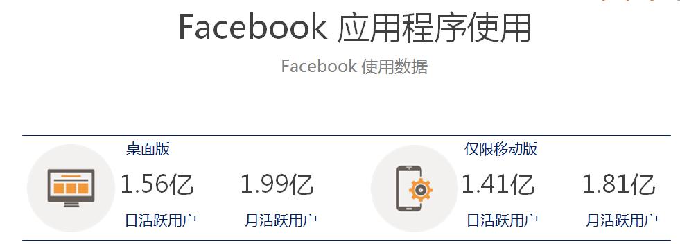 facebook应用程序使用内部数据