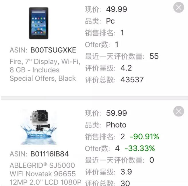 亚马逊产品销量详细
