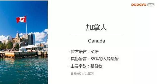 加拿大市场数据