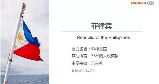 菲律宾概况