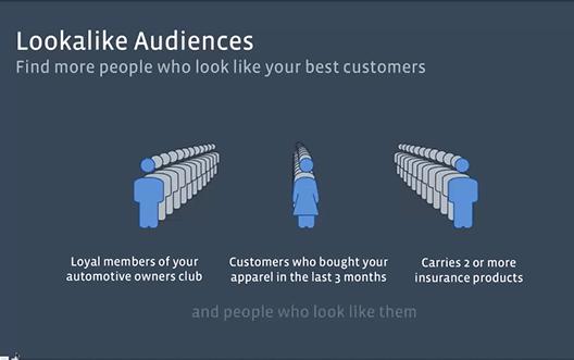 吸引在您网站上浏览过运动相关产品的用户