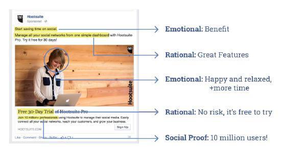 Facebook广告教学,11个技术降低预算浪费(下)