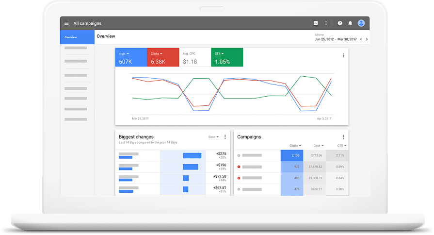 Google推出新版AdWords