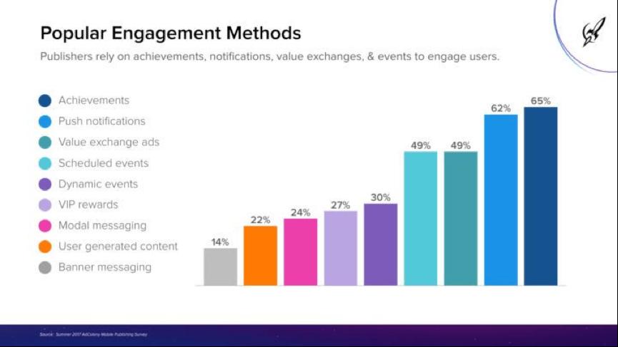 如何平衡 App 的用户体验和变现?