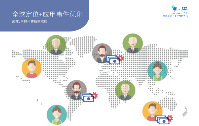 Facebook游戏行业海外营销手册(白皮书)