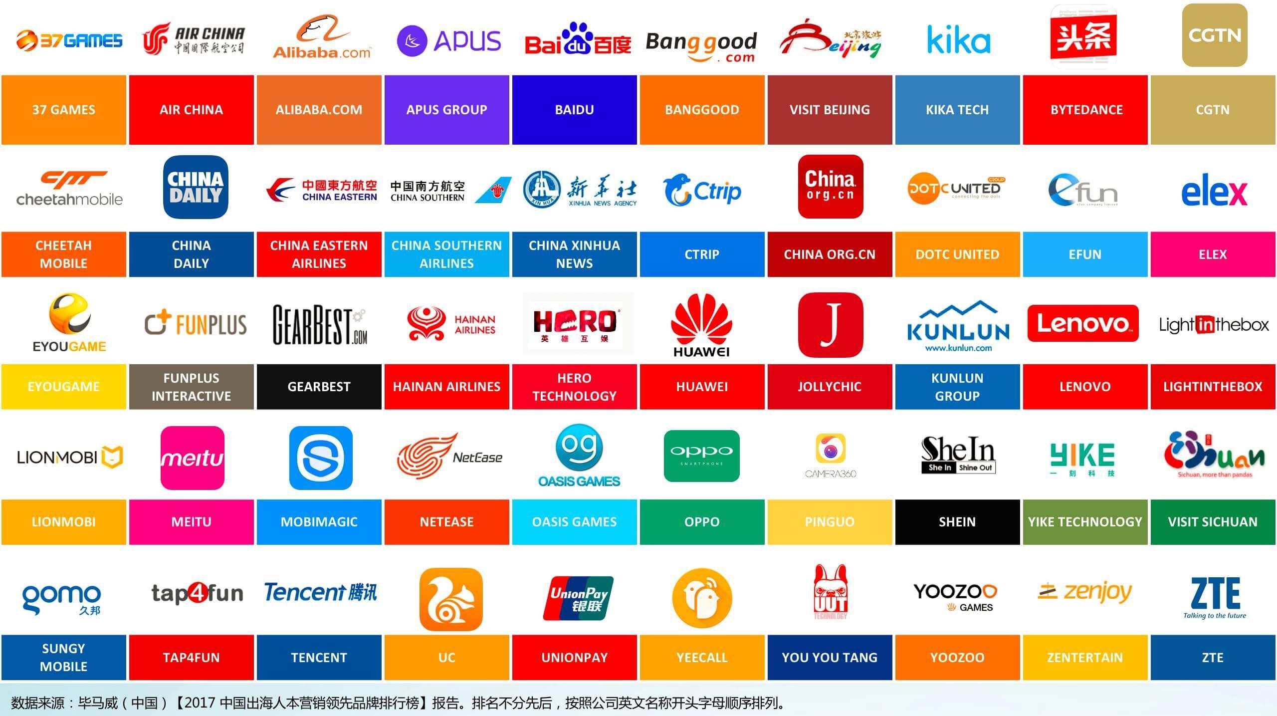 【首发】2017中国出海人本营销领先品牌排行榜