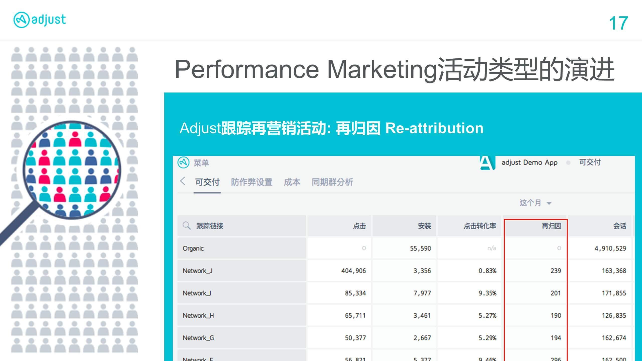 """【FB游戏沙龙深圳站】如何做到广告素材不""""素"""""""