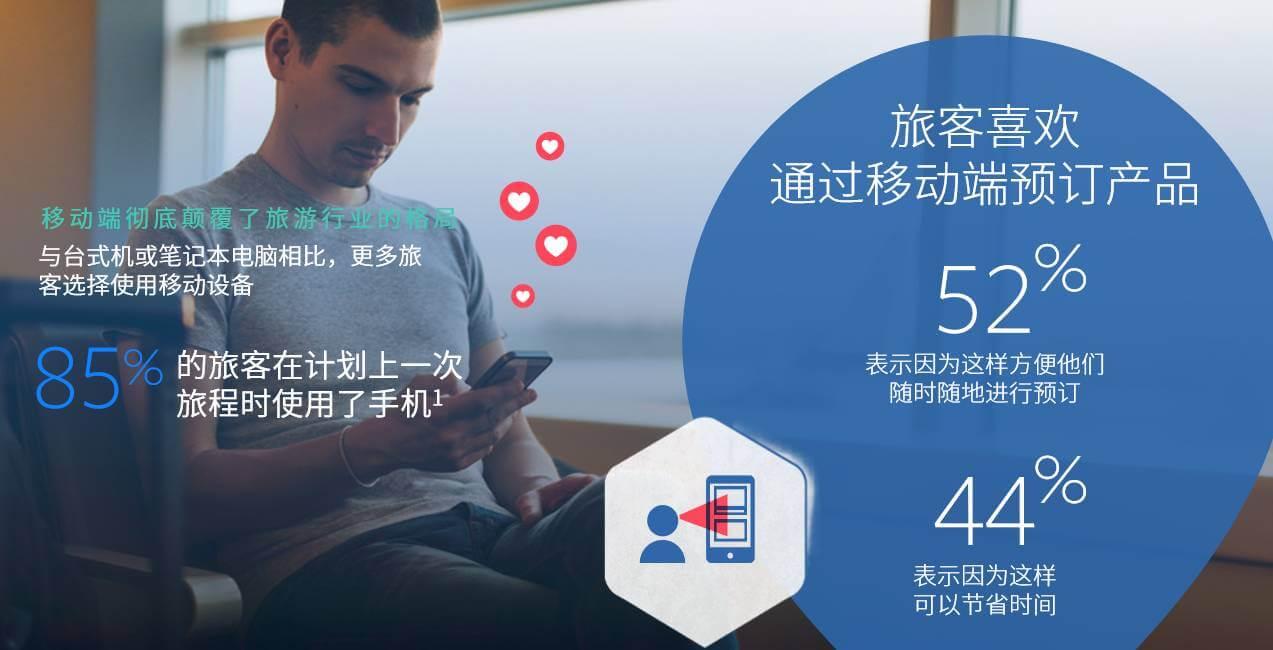 Facebook旅游行业海外营销手册(白皮书)