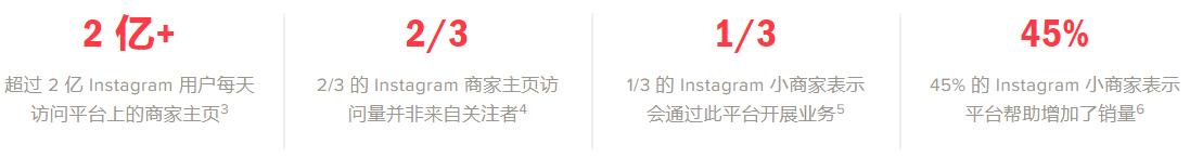 2017.12月Facebook广告产品更新(游戏篇)