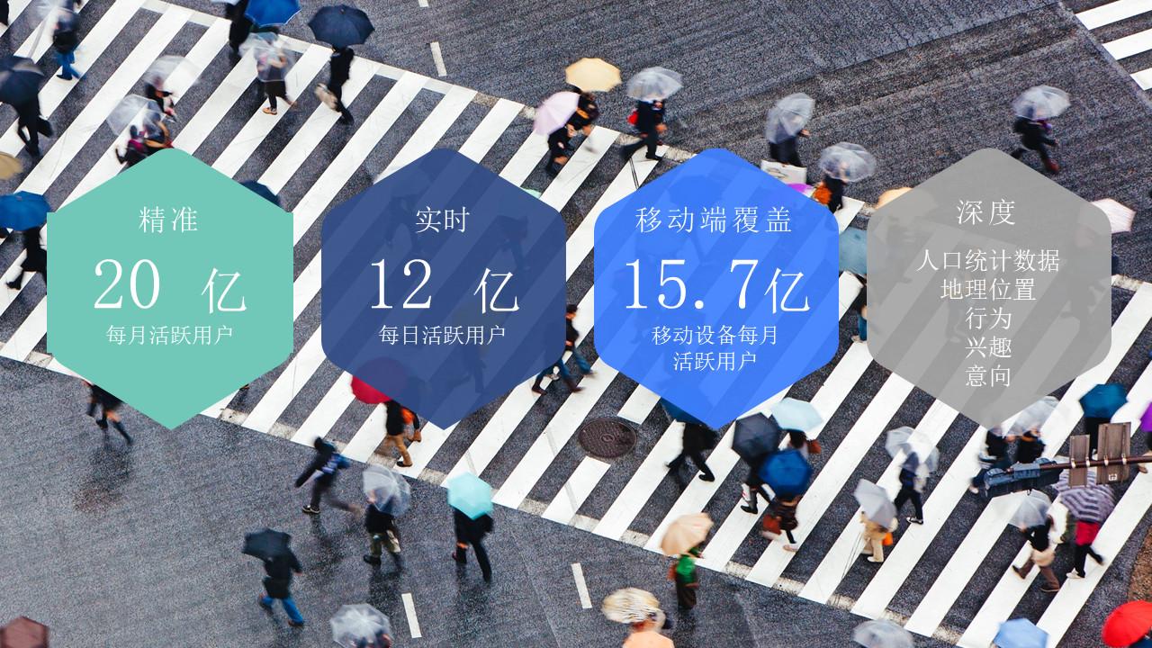 【FB游戏沙龙广州站】效果赞、不烧钱!