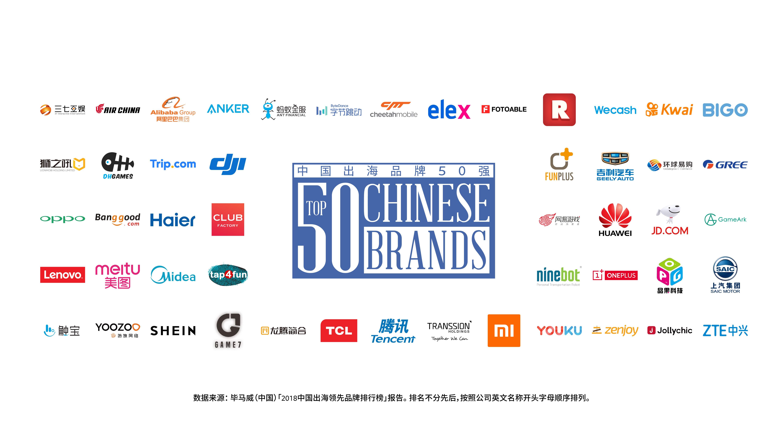重磅 | Facebook峰会发布中国出海品牌50强 & 出海品牌行业白皮书