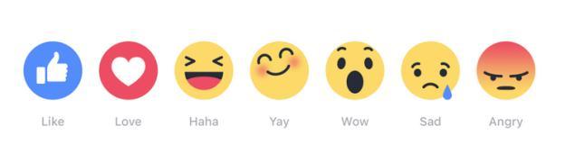 Facebook算法权重:帖子营销该优先考虑哪些指标?