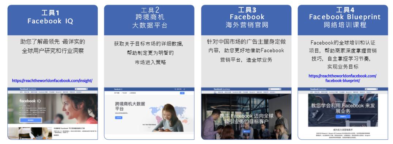 【含PDF】Facebook消费电子产品海外营销手册