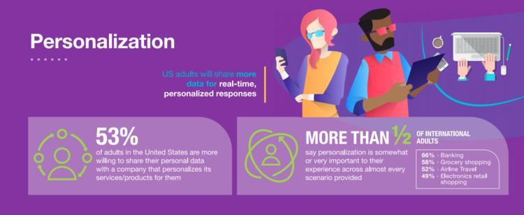 数据 | 你真的了解海外消费者的偏好习惯吗?