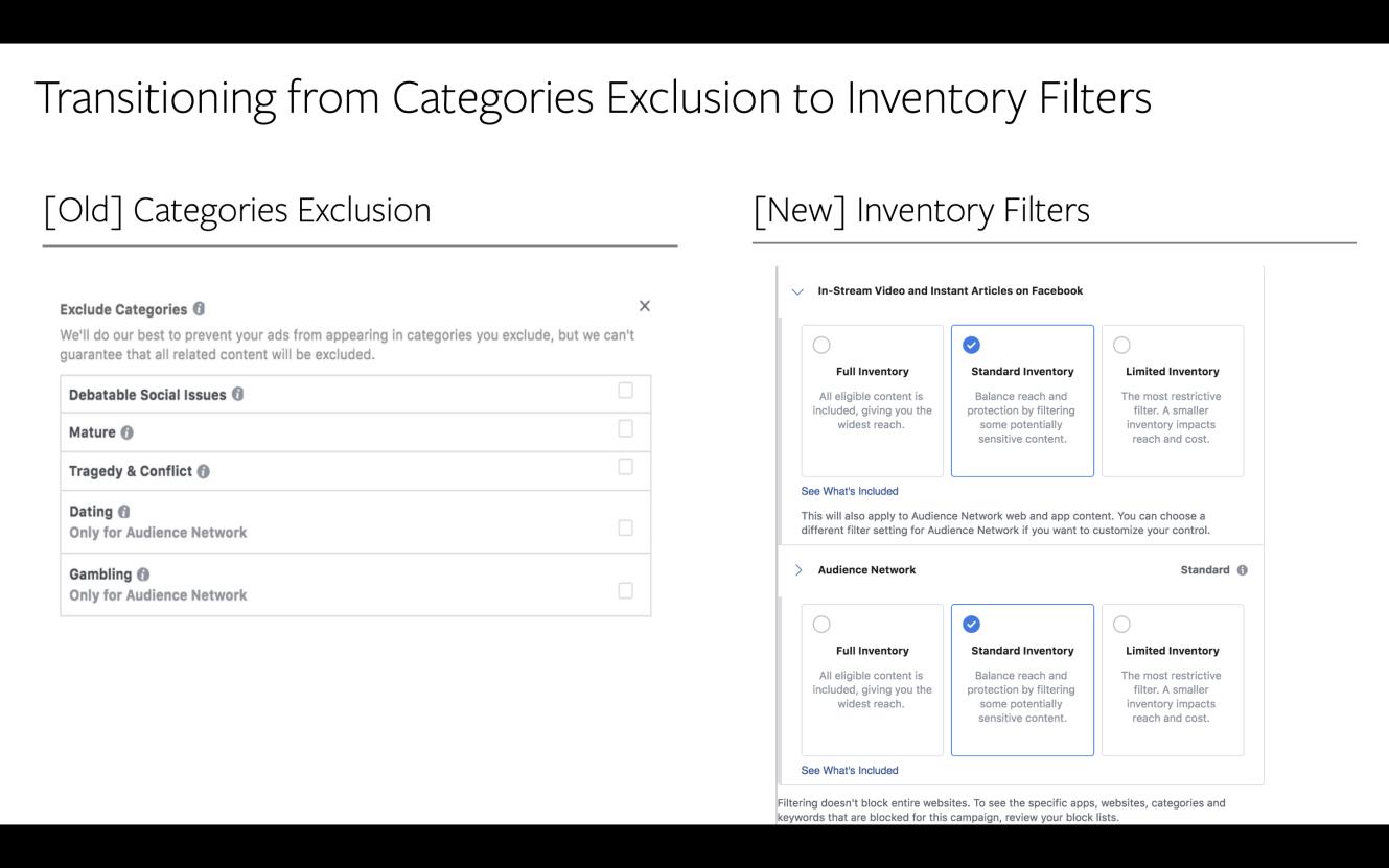 4月Facebook产品5处重要更新:IG Stories新增投票贴图