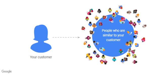 【木瓜移动小讲堂】手把手告诉你Google购物广告吸金力到底有多强