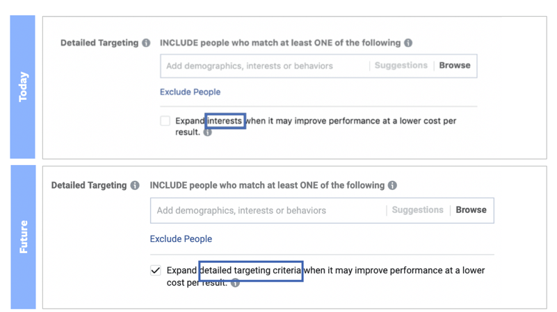 Facebook广告5月产品更新:超多功能改进
