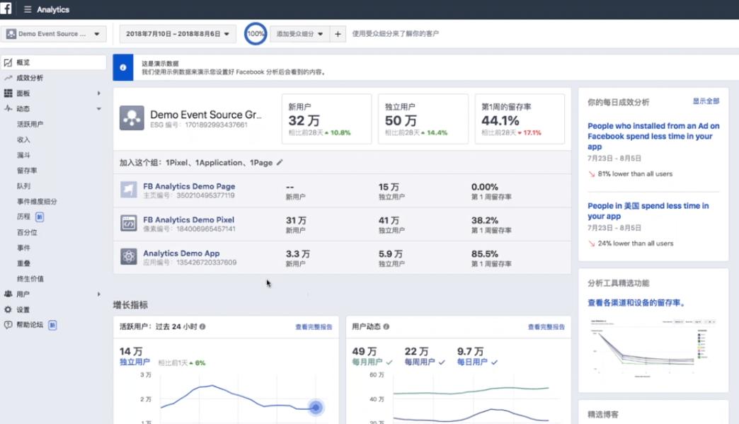 Facebook Analytics助你跨平台、跨APP全面了解用户转化路径