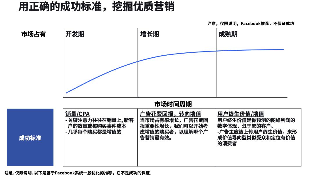【内含PDF】重磅发布!《中东跨境电商市场白皮书》!(下篇)