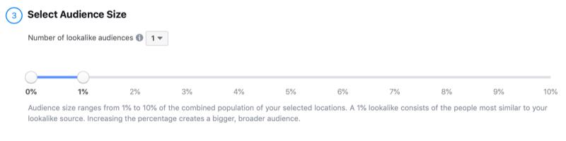 如何实现Facebook广告加预算扩量还能获得良好的ROI?