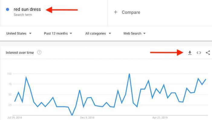 电商卖家如何使用Google Trends?