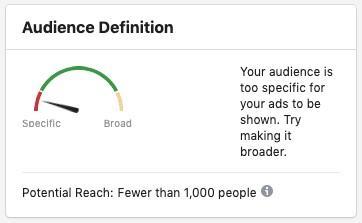 Facebook广告的受众人数