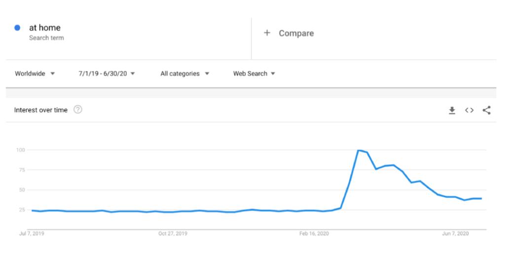 Google出海趋势报告