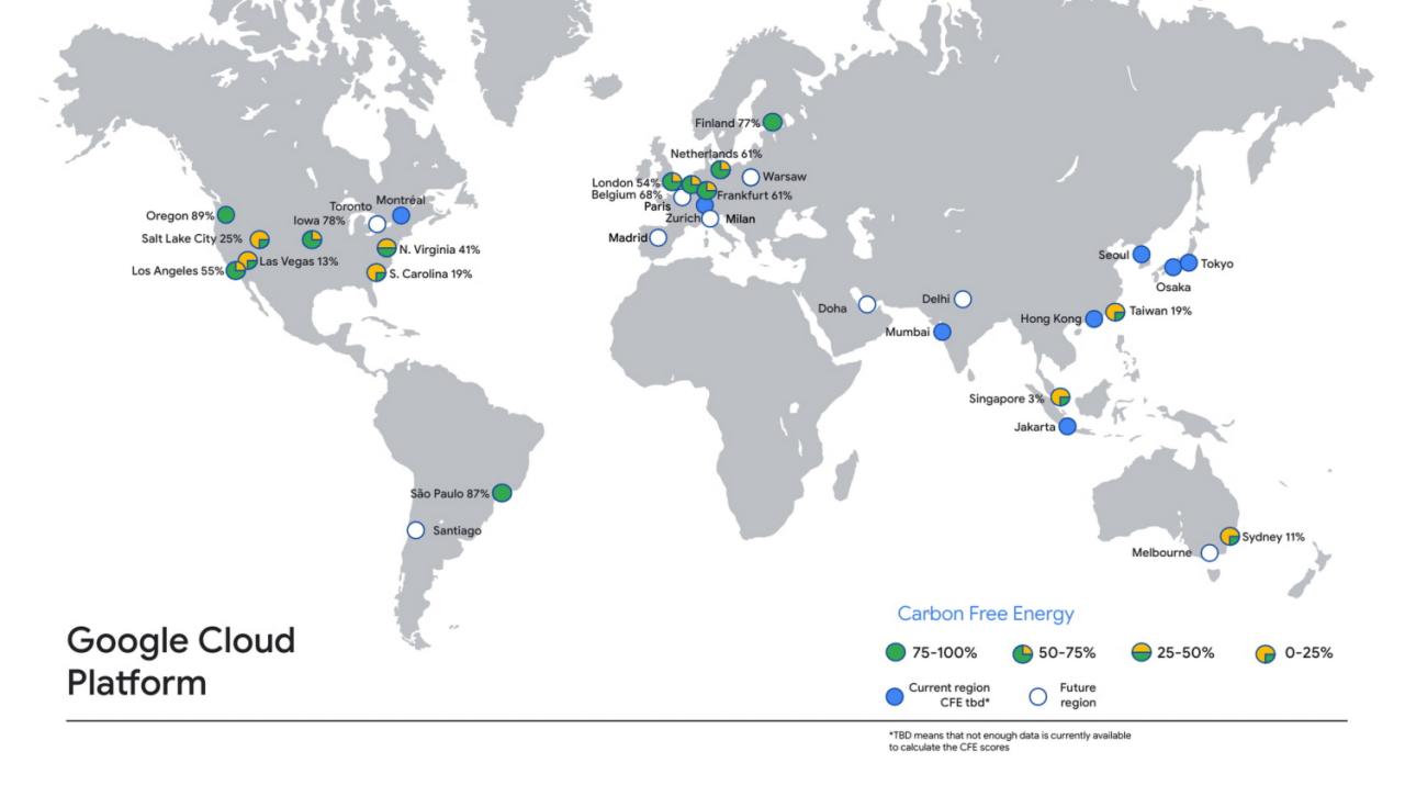 谷歌云数据计算中心的碳排放数据